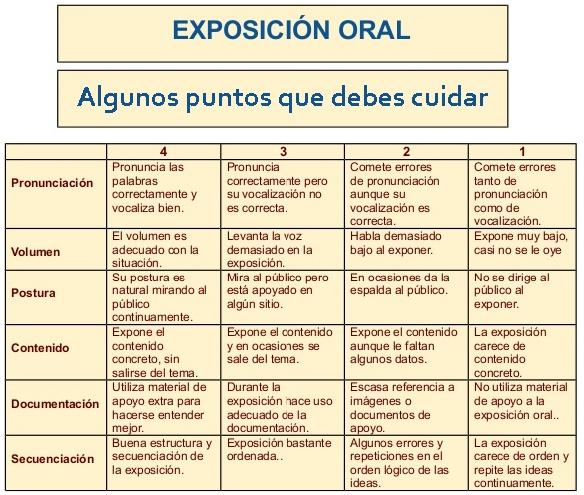 expo oral