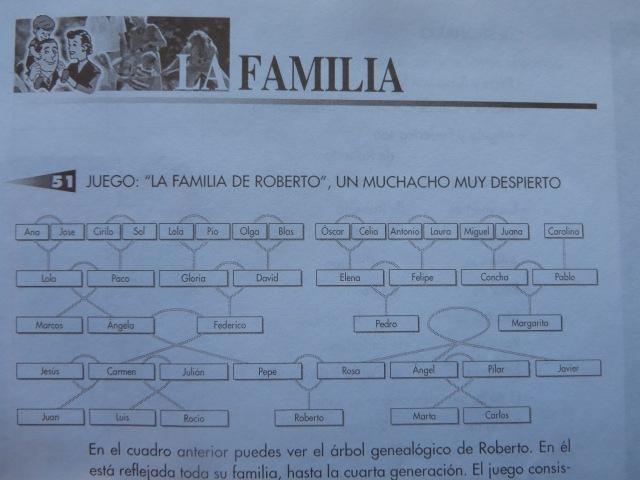 familia1 arbol