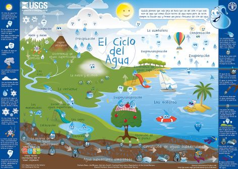 watercycle-kids-spanish-screen
